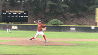 Rough Riders Baseball Summer 2019 Highlights RHP