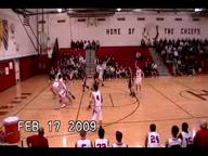 2008 Highlights