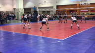 Milwaukee Grand Slam 18U Tournament 2019