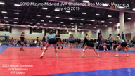 2018-19 Highlights